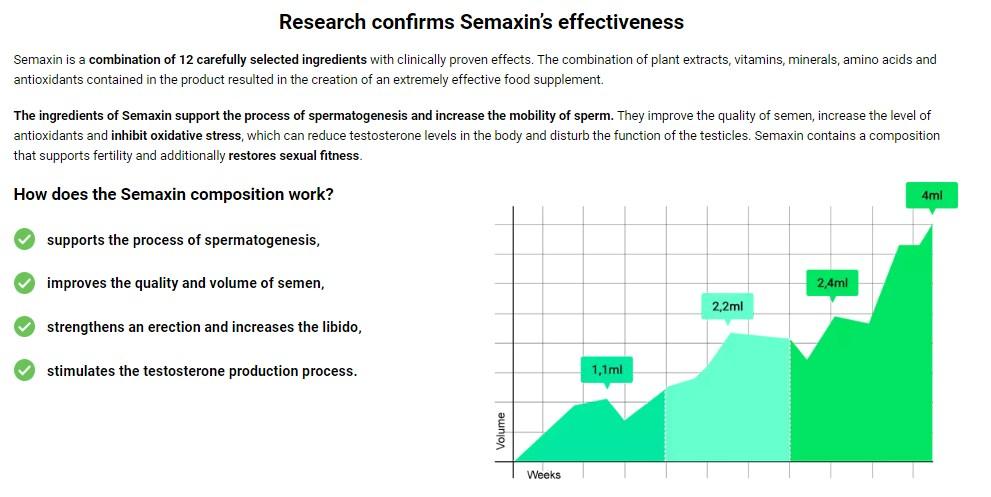 Erfahrungen semax ᐉ Semaxin